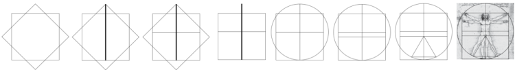 8 line drawings in a row showing how da Vinci probably derived the relationship between the circle and square